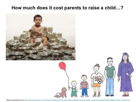 How Much Does It Cost To Lift A House by The Cost Of Bringing Up A Child In The Uk
