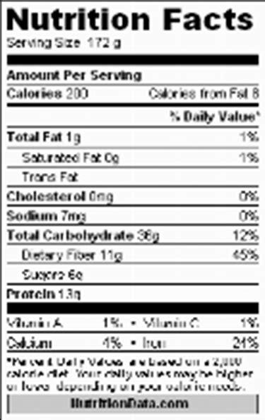 kcal degli alimenti valore nutrizionale calorie importanza valore nutrizionale