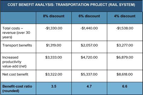 cost benefit matrix template cost benefit template portablegasgrillweber