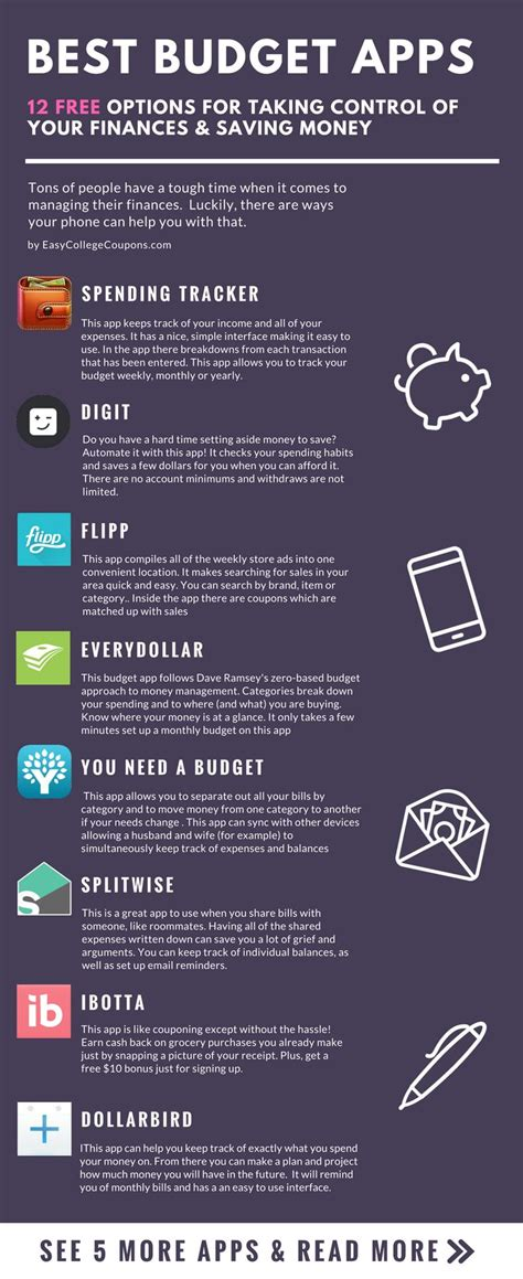 best android budget app 25 best ideas about money flowers on money bouquet diy leis graduation and