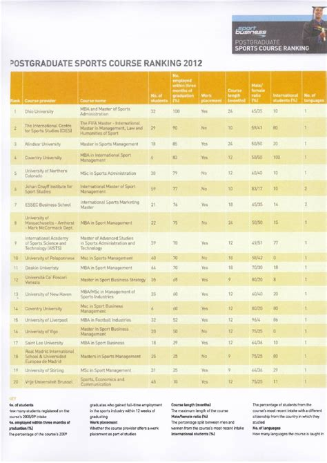 Enpc Mba Ranking by International Business College International Business