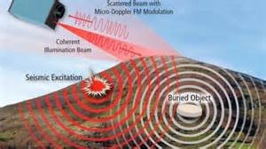 Google Project Sunroof laser detection system for unearthing hidden tunnels