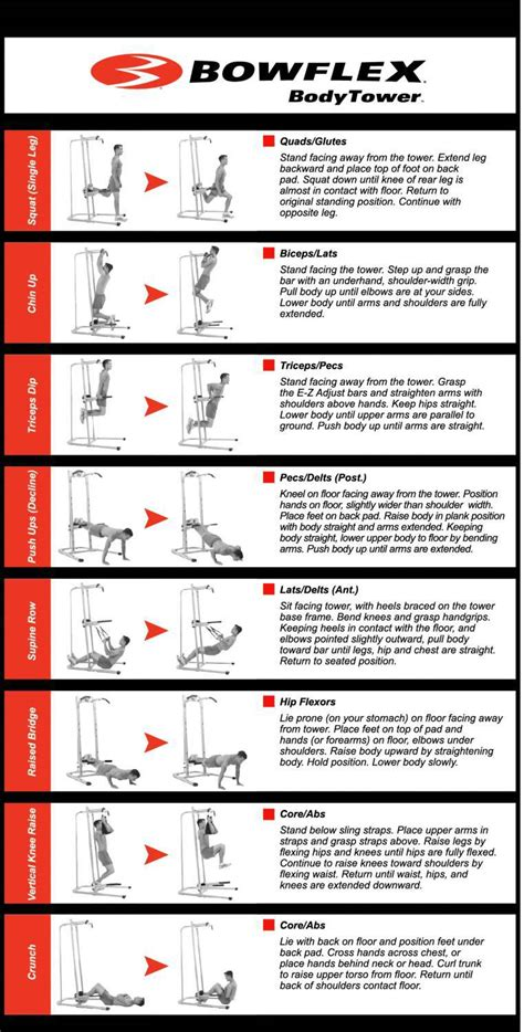 Chest Exercises With Dumbbells Without Bench Best 10 Power Towers With Pull Up Amp Dip Station Reviews 2017