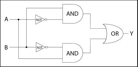 transistor or gate transistor or gate 28 images digital logic or gate lab 2 explain logic or gate and its
