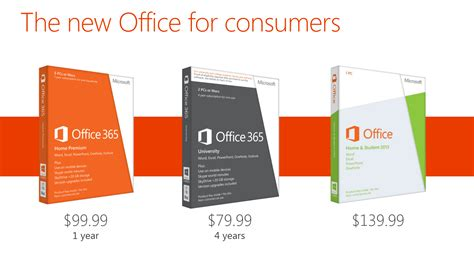 Office 365 Versions Three Months With Microsoft S Office 365