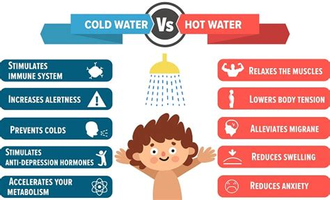 room temperature water benefits the effect of showers on circadian rhythm and sleep siowfa15 science in our world certainty