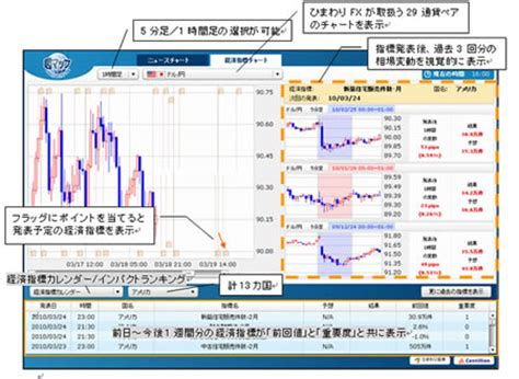beyond earnings applying the holt cfroi and economic profit framework books category ファンダメンタル分析 page 1 japaneseclass jp