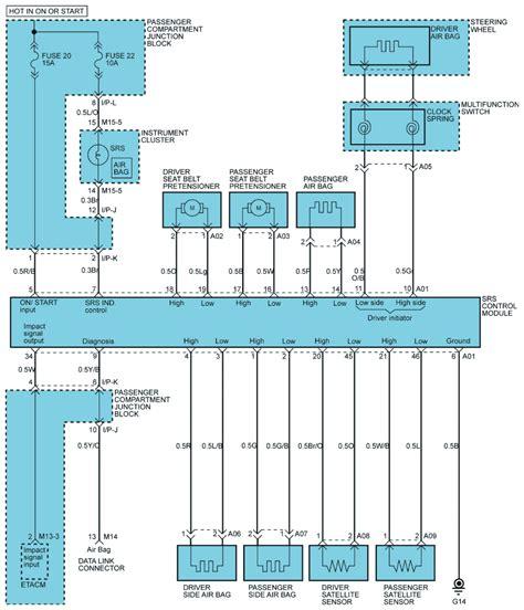 hyundai santa fe wiring diagram repair guides restraint system 2004 srs air bag