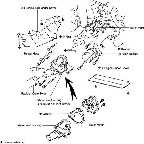 Toyota Previa Engine Diagram Toyota Previa Water Location Toyota Get Free Image