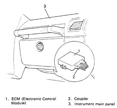 electronic throttle control 1989 suzuki sidekick instrument cluster repair guides electronic engine controls engine control module ecm autozone com