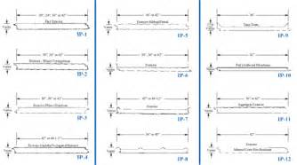 interior sheet metal wall panels submited images