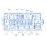 Mustang Convertible 2007 Fuse Box/Block Circuit Breaker