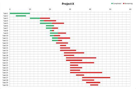 excel 2010 calendar template gantt chart excel template xls calendar template excel