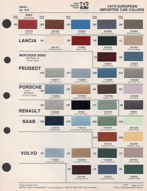 paint chips 1979 volvo
