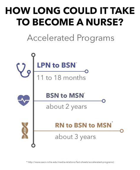 Nursing Certificate Programs - diploma program rutrackerautomation