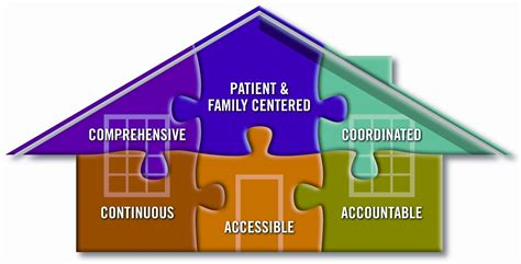 your home family health center