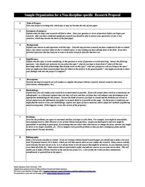Research Letter Of The Week high school research sle typical parts of a