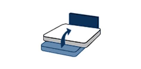 can you flip a pillow top mattress
