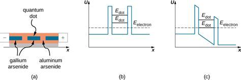 tunnel diode physics tunnel diode physics 28 images tunnel diodes презентация на тему quot unit 2 junction diode