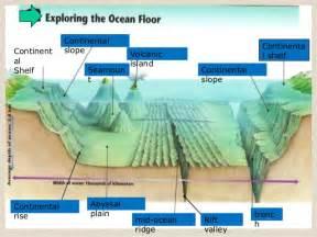 origin and destruction of ocean floor ppt ocean floor