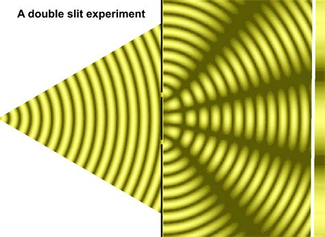 interference pattern gold succinct gif showing young s double slit experiment