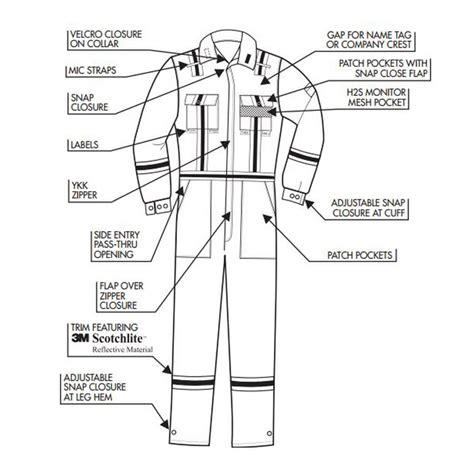 basic car ac set hook up engine diagram and wiring