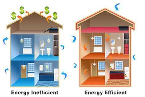 how to build a energy efficient house 10 ways to make your home more energy efficient 187 cynthia hu
