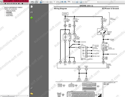 wiring diagram for nissan almera autocurate net