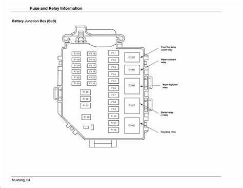 freightliner fuse panel diagram freightliner trucks fuse box wiring diagram with description