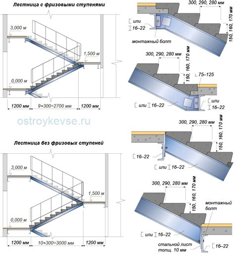 Лестницы на стальных косоурах Все о ремонте и строительстве