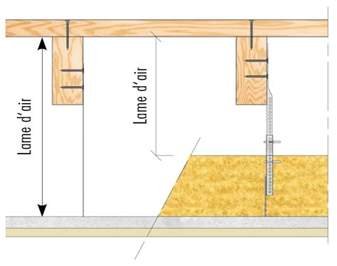 Knauf Plafond by Plafond Knauf M 233 Tal 2 Ks13 Plafonds Pl 226 Tre Knauf M 233 Tal