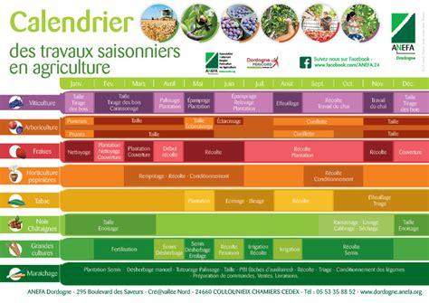 Calendrier Agricole Calendrier Des Saisons Agricoles Dordogne