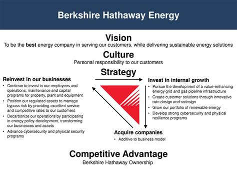 Berkshire Hathaway Energy | page 6