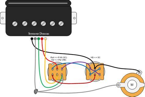 ibanez rg570 wiring diagram ibanez s470 wiring diagram