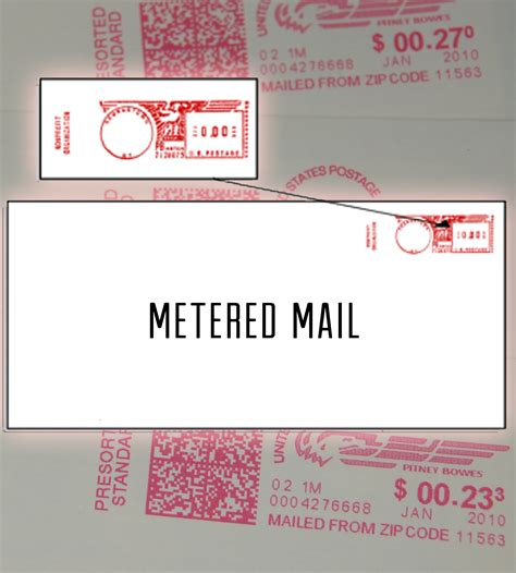 mail jogja gallery com loc us image gallery metered mail 2011