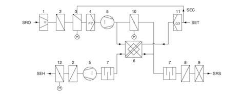 fonctionnement d un chauffe eau 4397 type fsl b zab trox hesco schweiz ag