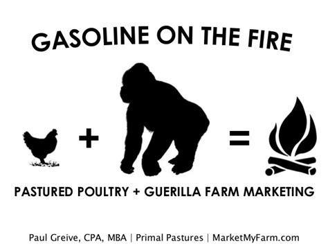 Guerrilla Mba by Pastured Poultry Guerilla Farm Marketing Presented By
