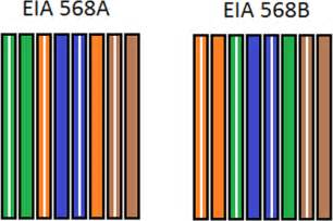 cat5e color order how to make your own cat5e network cable techgage