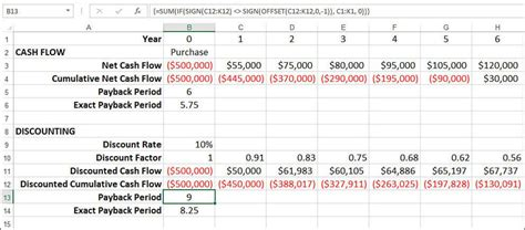 Discounted Cash Flow Method Excel Format | discounted cash flow methode