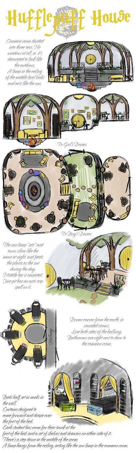 hufflepuff house hufflepuff house by whisperwings on deviantart