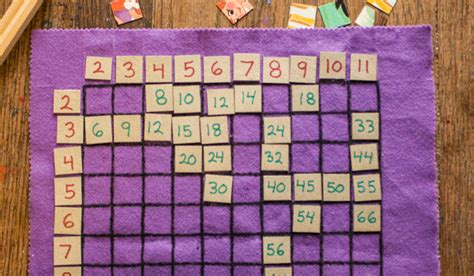 paint world on cool math cool math diy multiplication touch crafting a