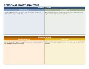 swott template 14 free swot analysis templates smartsheet
