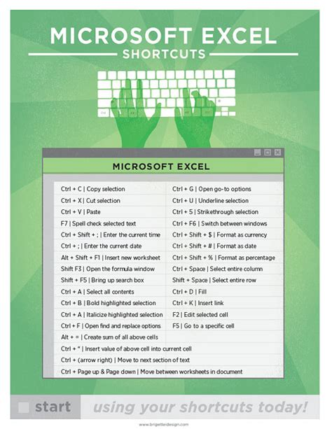 design poster microsoft office microsoft excel pc keyboard shortcut printable by