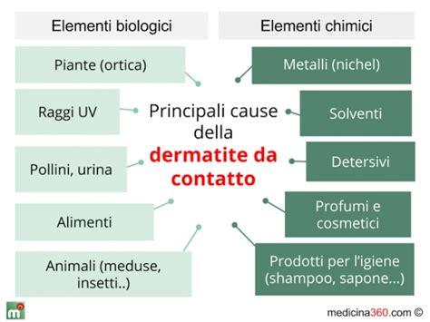 orticaria alimentazione dermatite da contatto cure e rimedi naturali sintomi e cause