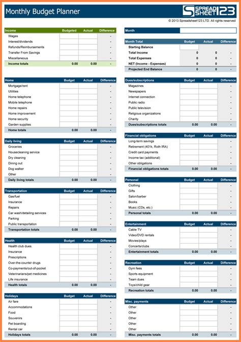 10 Monthly Expenses Spreadsheet Template Excel Excel Spreadsheets Group Monthly Spending Excel Template