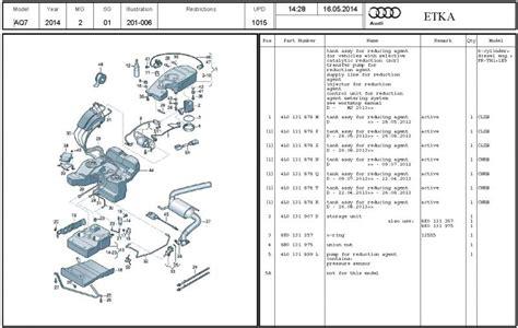 Audi A4 Adblue by Adblue Question Audiworld Forums