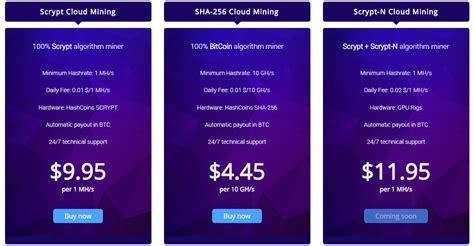 Hashflare Offers Top Notch Cloud by Hashflare Cloud Mining Crypto Mining