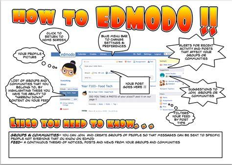 edmodo answers hack edmodo cheat sheet a useful edmodo cheat sheet for teachers