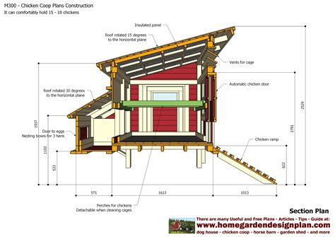 home garden plans m300 chicken coop plans chicken
