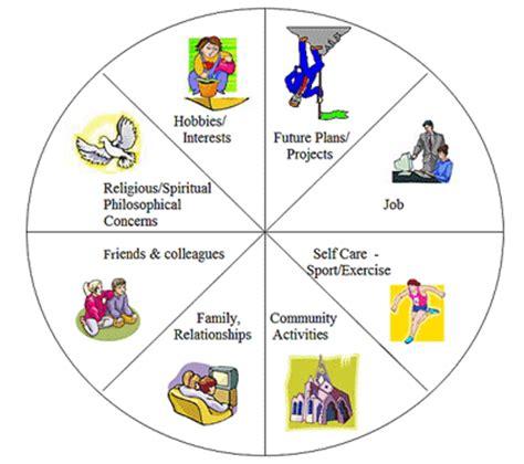 venn diagram bibliography by kloe walton 10 garnier work life balance mandy eve barnett s official blog